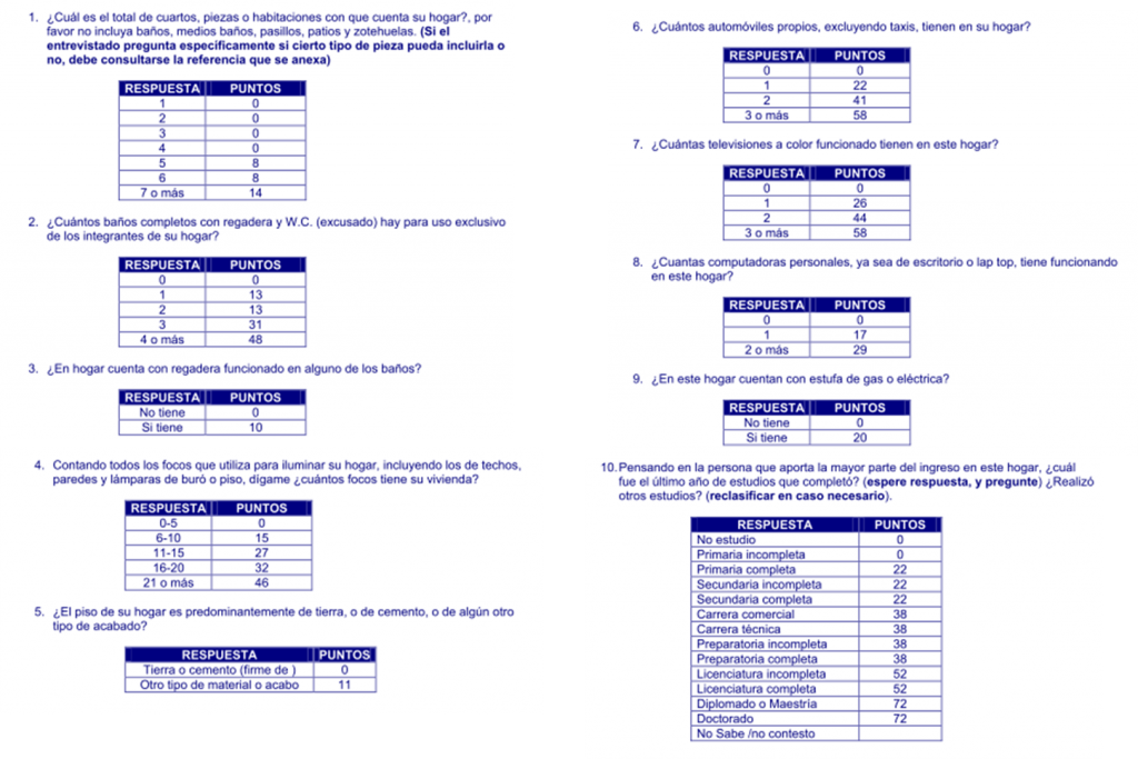 IEDGE Cuestionario Regla AMAI NSE 10x6 en México
