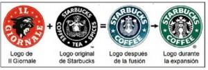 IEDGE. Evolución del logo de Starbucks
