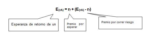 IEDGE-CAPM-1