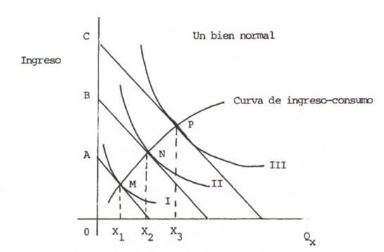IEDGE-bienes-normales-1