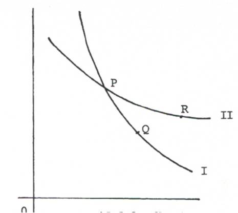 IEDGE-curva-de-indiferencia-4