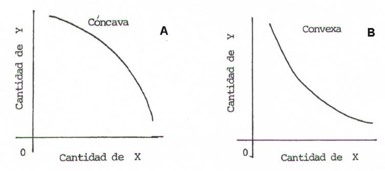 IEDGE-curva-de-indiferencia-5
