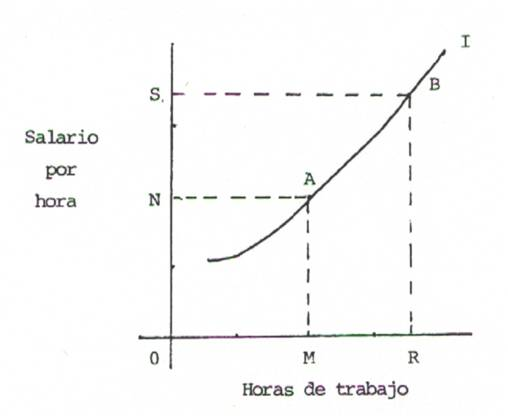 IEDGE-curvas-ascendentes-1
