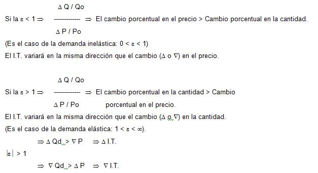 IEDGE-elasticidad-demanda-10