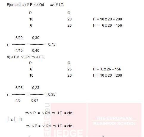 IEDGE-elasticidad-demanda-12