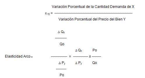 IEDGE-elasticidad-demanda-15