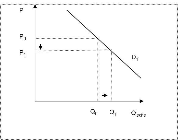 IEDGE-elasticidad-demanda-2