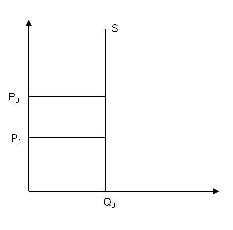 IEDGE-elasticidad-demanda-22