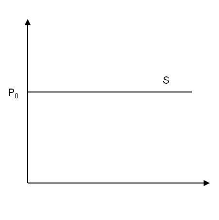 IEDGE-elasticidad-demanda-23