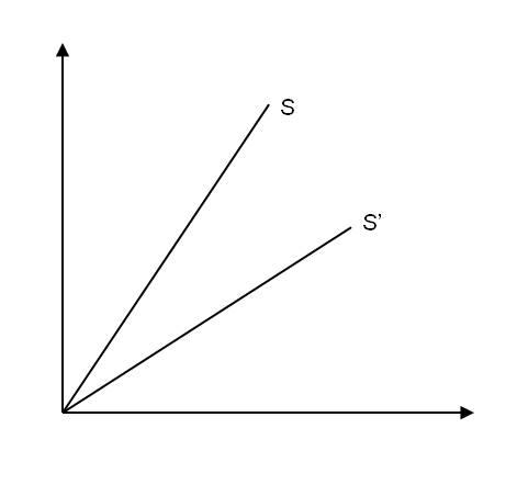 IEDGE-elasticidad-demanda-25