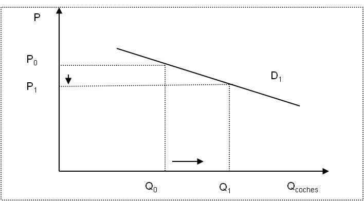 IEDGE-elasticidad-demanda-3