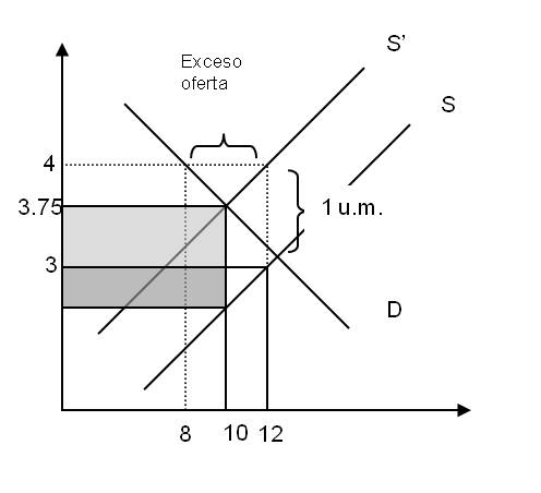 IEDGE-elasticidad-demanda-30