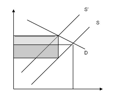 IEDGE-elasticidad-demanda-31