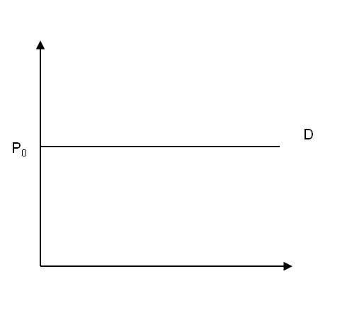 IEDGE-elasticidad-demanda-4