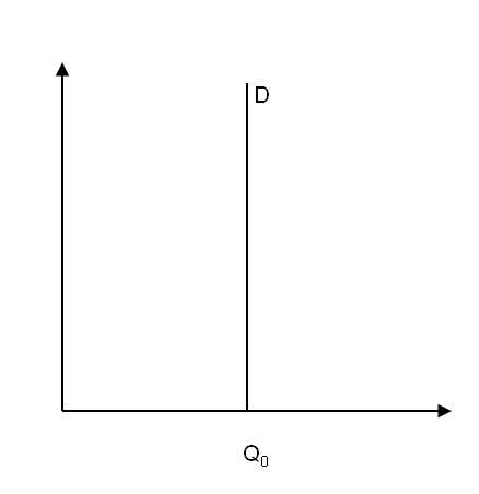 IEDGE-elasticidad-demanda-5