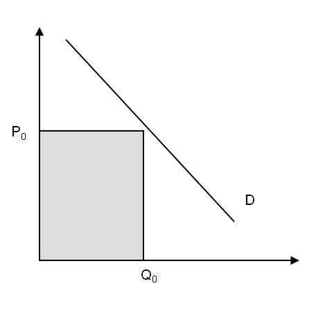 IEDGE-elasticidad-demanda-6
