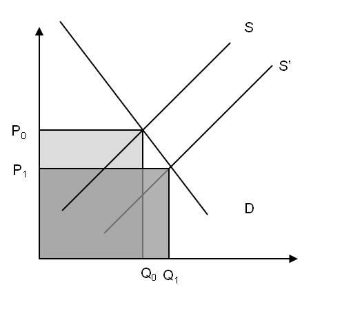 IEDGE-elasticidad-demanda-7