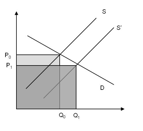 IEDGE-elasticidad-demanda-8