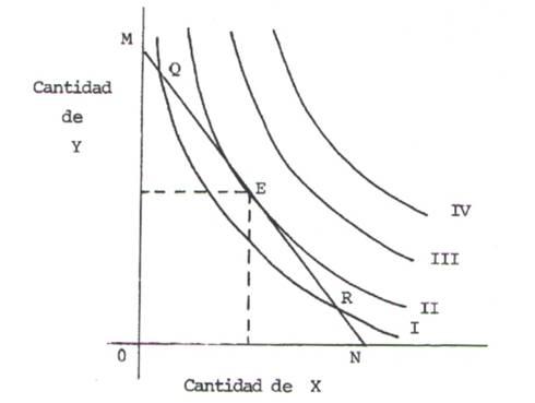 IEDGE-equilibrio-del-consumidor-1