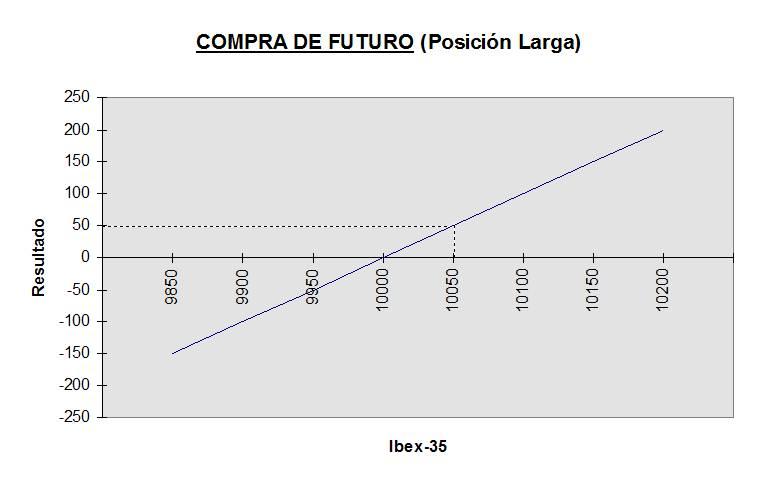 IEDGE-futuros-1