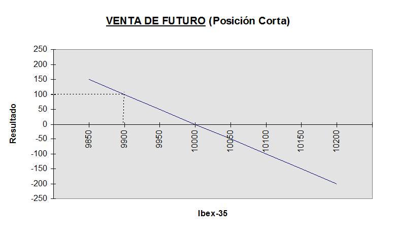 IEDGE-futuros-2