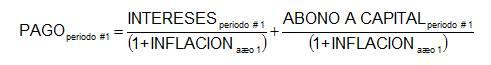 IEDGE-inflacion-2