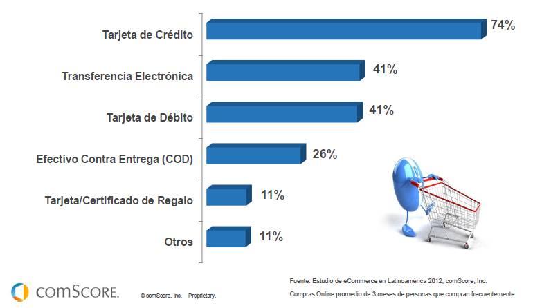 IEDGE-comscore-futuro-digital-latam-2013-14
