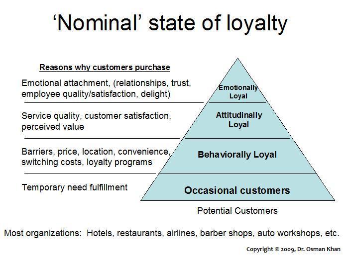 IEDGE-loyalty-1
