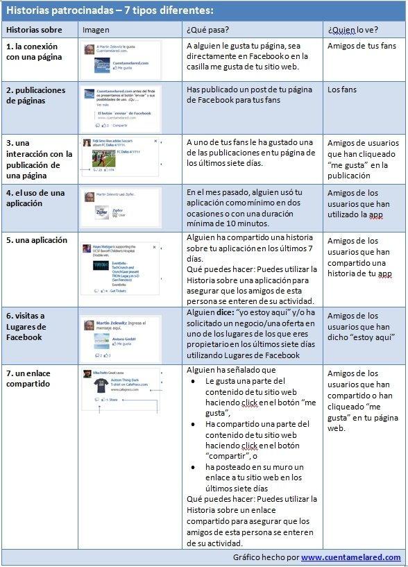 IEDGE-Facebook-Historias-Patrocinadas-1