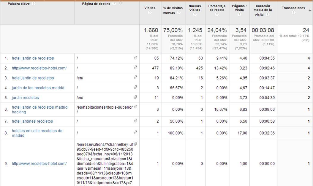 IEDGE-Google-Analytics-SEO-3