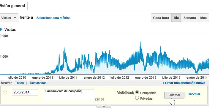 IEDGE-Google-Analytics-Anotaciones-1404