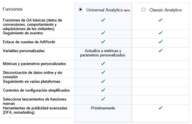 IEDGE-Google-Universal-Analytics-1406