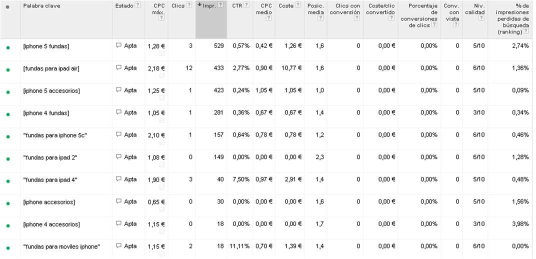 IEDGE-adwords-presupuestos-limitados-1406