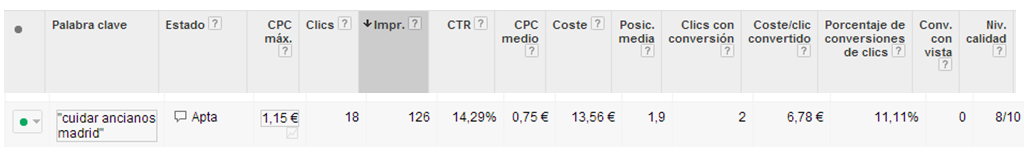 IEDGE-adwords-quality-score-1403
