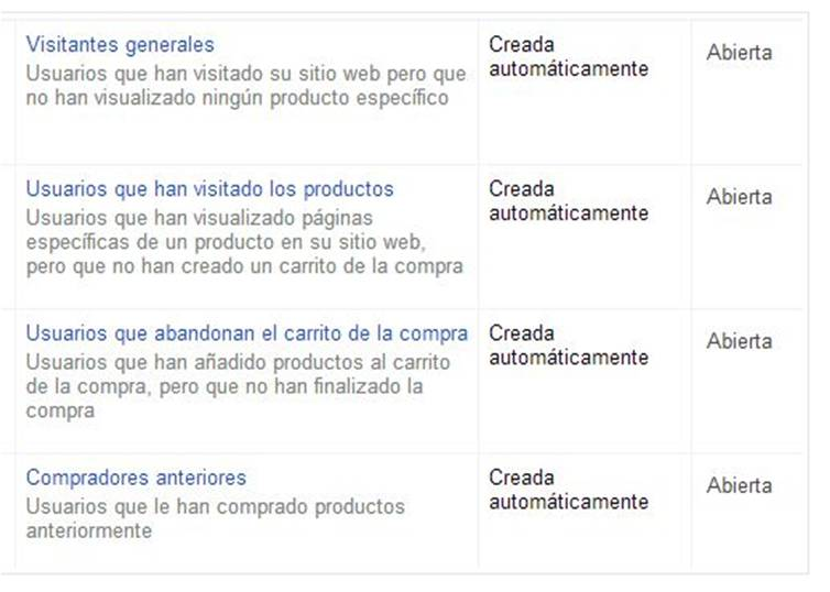 IEDGE-adwords-remarketing-dinamico-1406