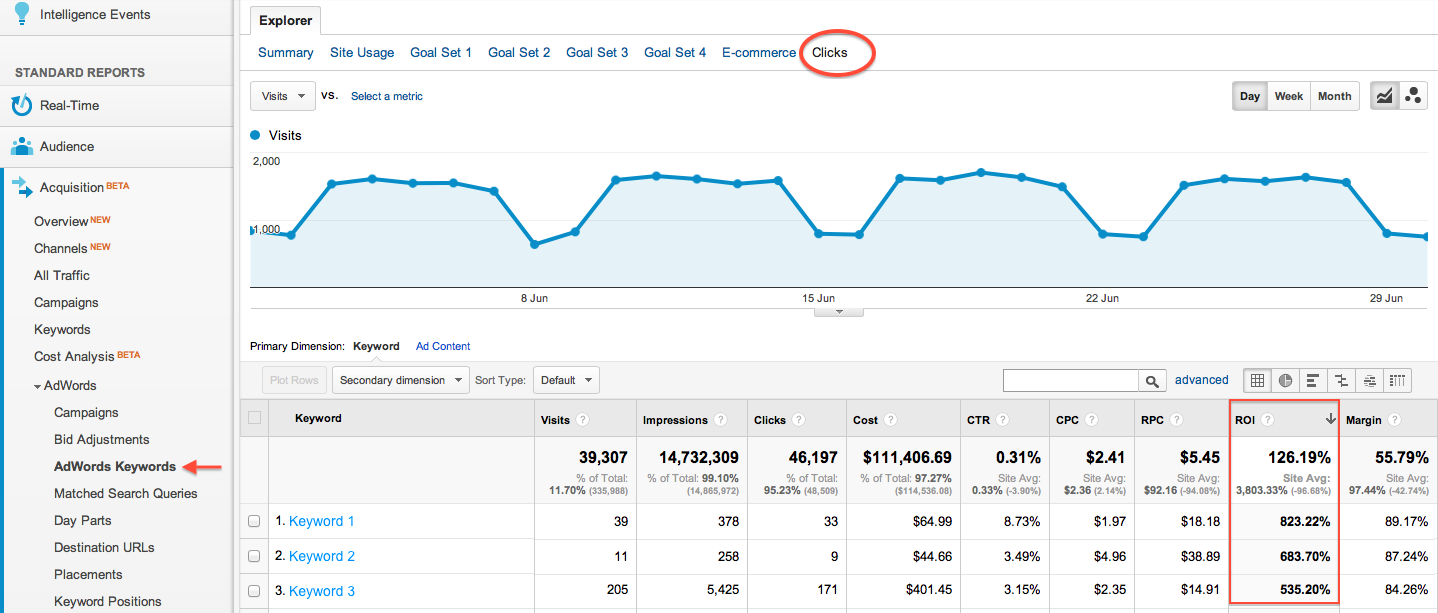 IEDGE-Google-Analytics-ROI-1405