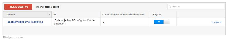 IEDGE-objetivos-Google-Analytics-1406