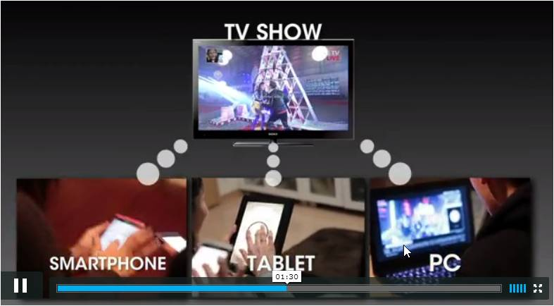 IEDGE-Mobile-marketing-Campaigns-make-tv-1407