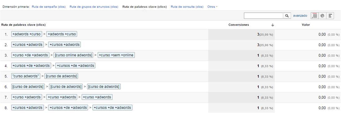 IEDGE-Adwords-embudos-de-busqueda-93