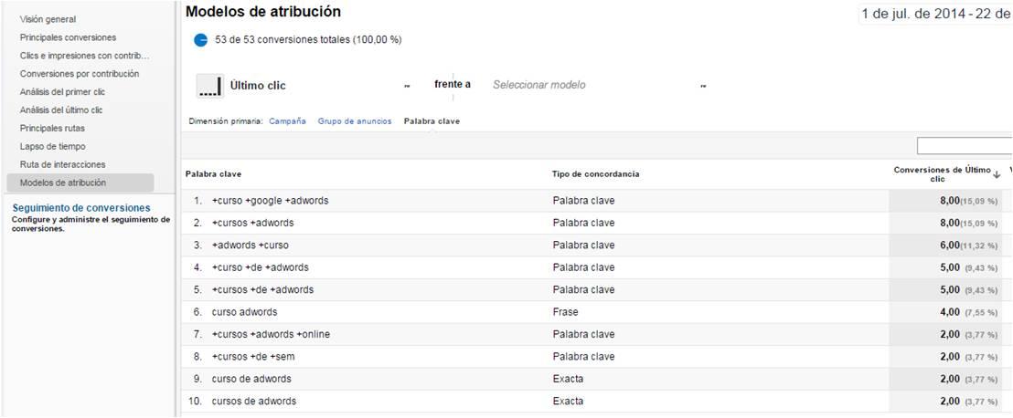 IEDGE-Adwords-embudos-de-busqueda-98