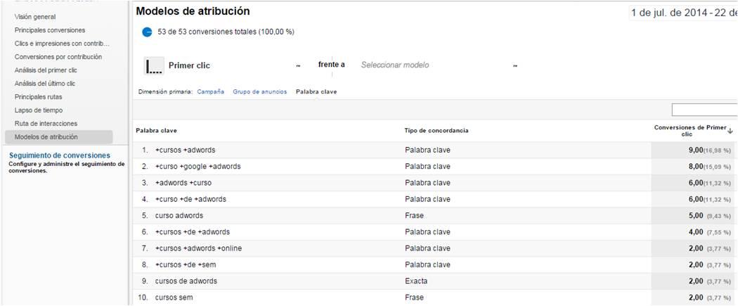 IEDGE-Adwords-embudos-de-busqueda-99