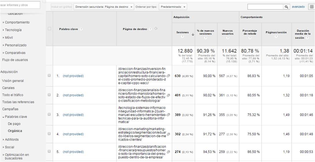 IEDGE-Google-Analytics-dimensiones-secundarias-1504