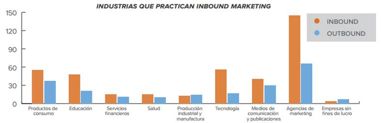 IEDGE-inbound-marketing-7
