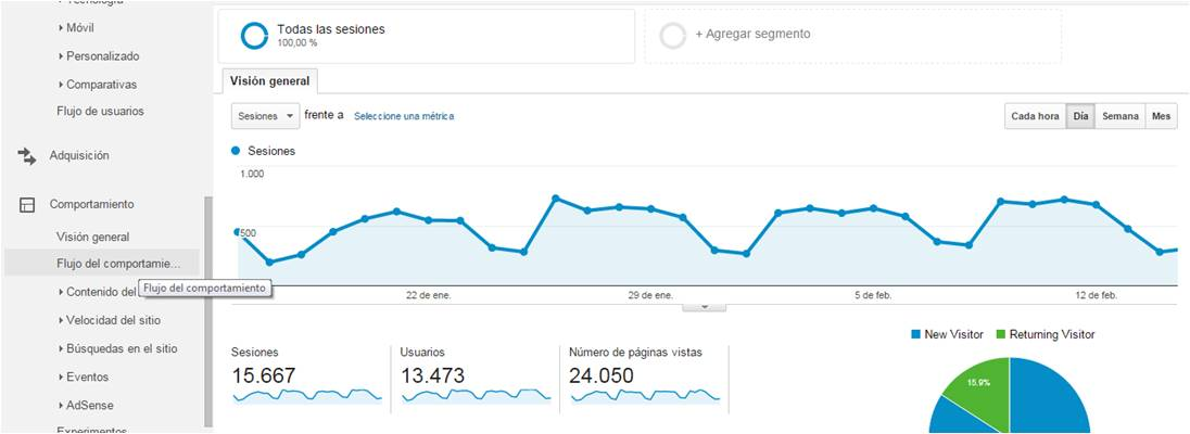 IEDGE-Google-Analytics-flujo-de-comportamiento-1