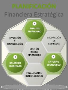 IEDGE-Finanzas-estrategicas-1
