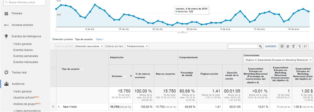 IEDGE-Google-Analytics-Intelligence-alertas-automaticas-3-1508