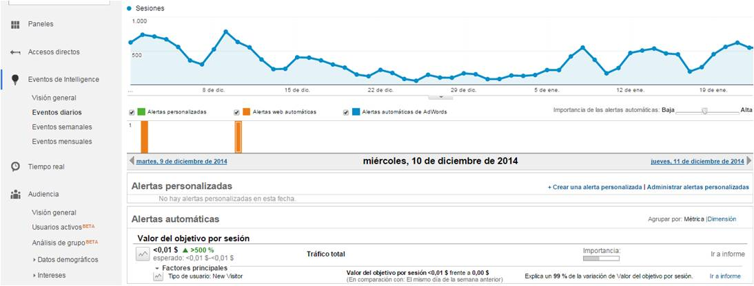 IEDGE-Google-Analytics-Intelligence-alertas-automaticas-4-1508