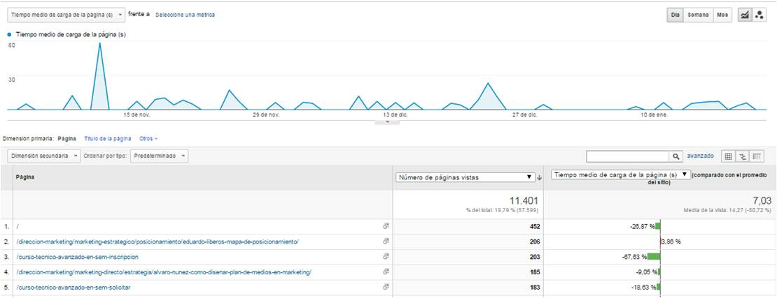 IEDGE-Google-Analytics-Intelligence-alertas-automaticas-6-1508
