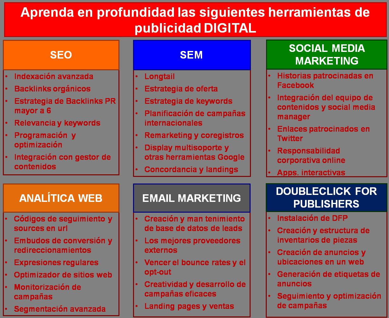 IEDGE-Herramientas-publicidad-digital