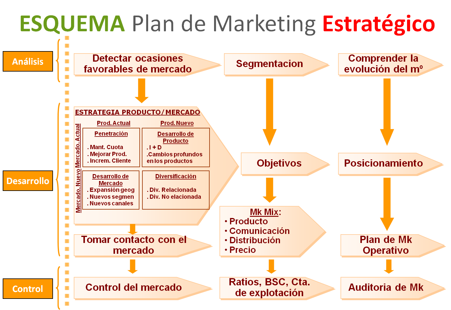 IEDGE-Marketing-estrategico-1